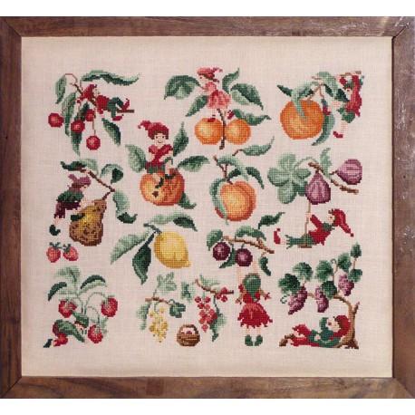 Lutins fruits (Fiche)